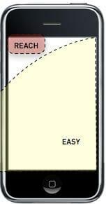 zones d'utilisabilité de l'iPhone