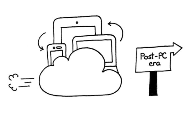 Tablettes & iPad - Sommes nous entrés dans l'ère post-PC ? (image)