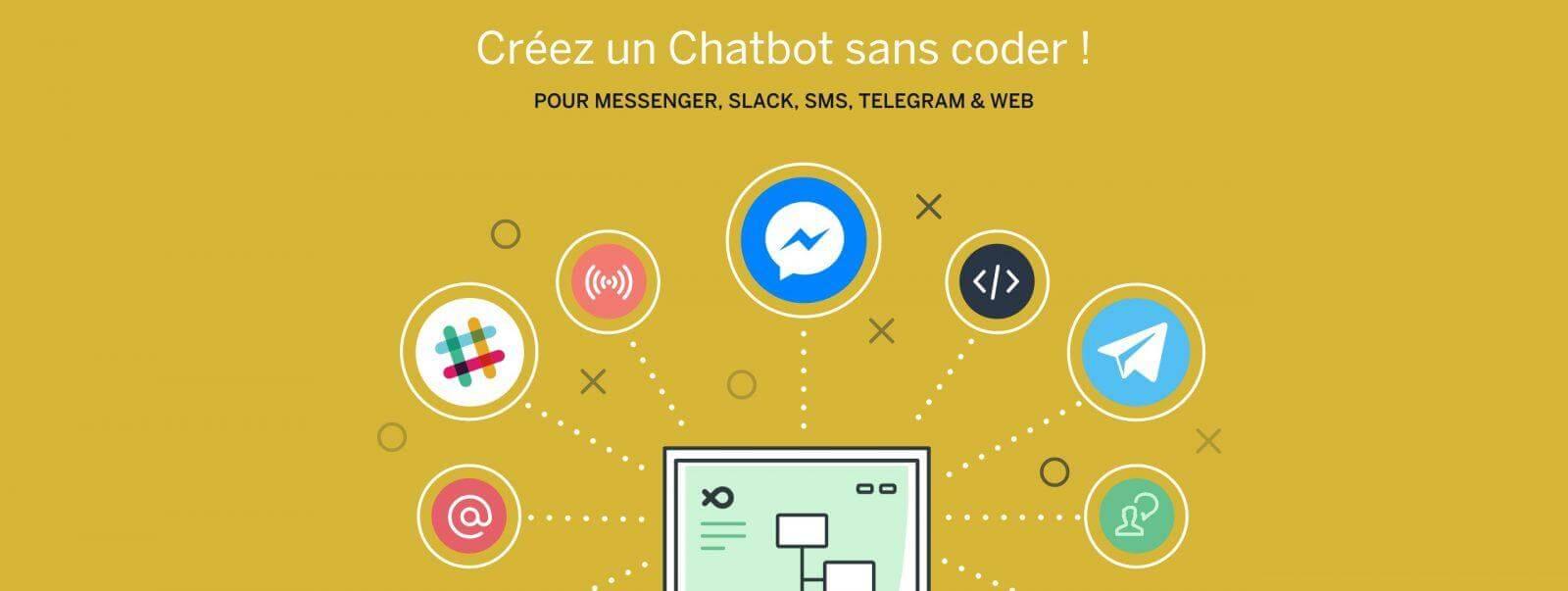 #Chatbot / Les meilleures plateformes pour créer un chatbot sans coder !