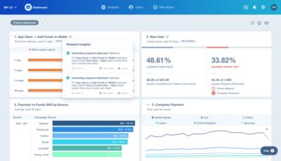 MixPanel : Pilotez votre activité web & mobile à l'aide d'indicateurs pertinents et exploitables.