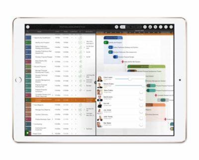 Travailler avec un iPad / Les Apps de gestion de projets & de tâches