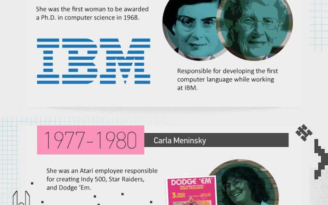 Pour une présence accrue des femmes et entrepreneures dans le numérique.
