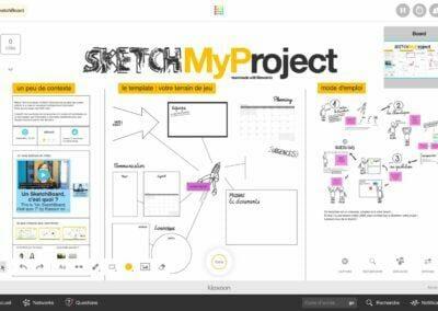 Klaxoon Board : Le service d'animation d'ateliers en ligne qui booste la créativité