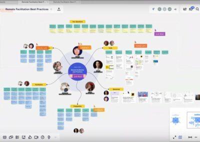 MIRO : Animez des ateliers en ligne créatifs et collaboratifs