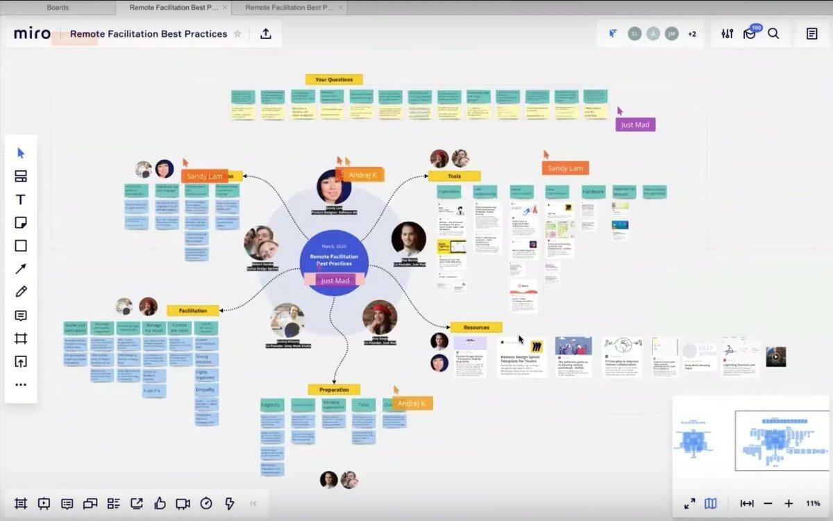 Les 3 meilleures plateformes pour animer des ateliers collaboratifs et créatifs en ligne